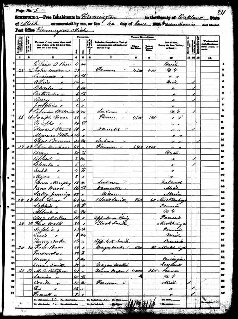 ja 1860