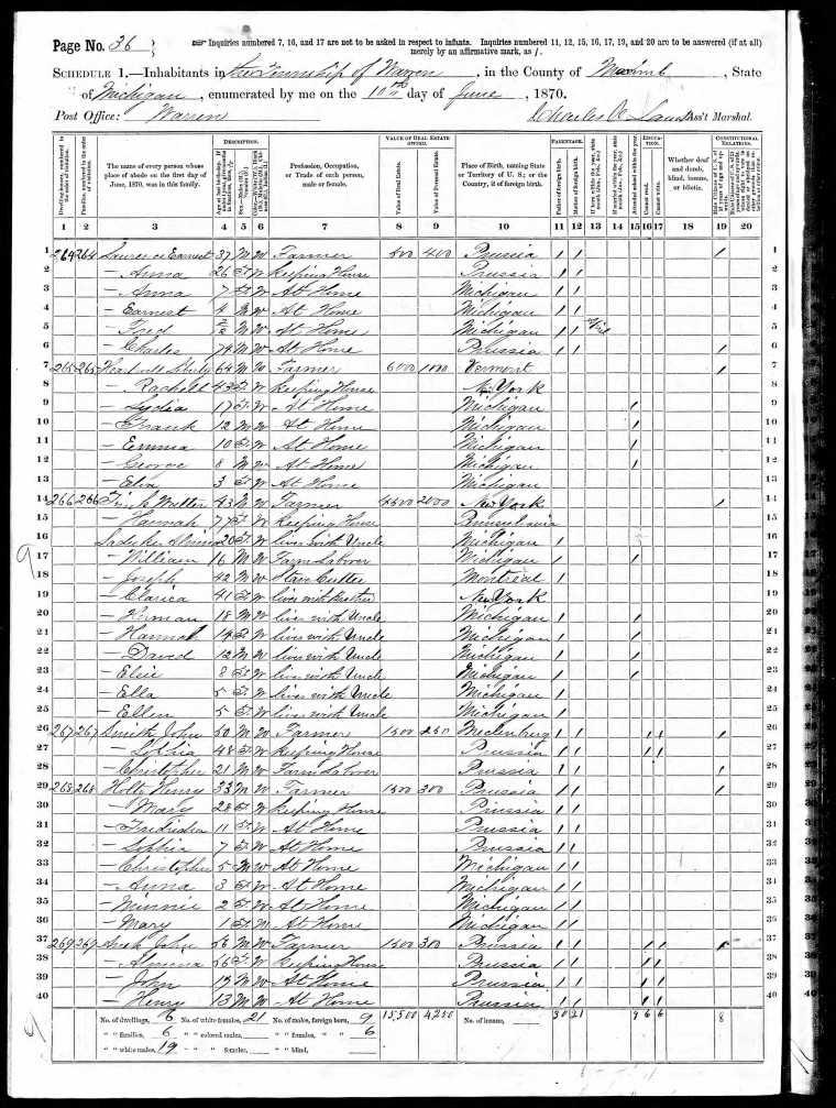 jladuke1870